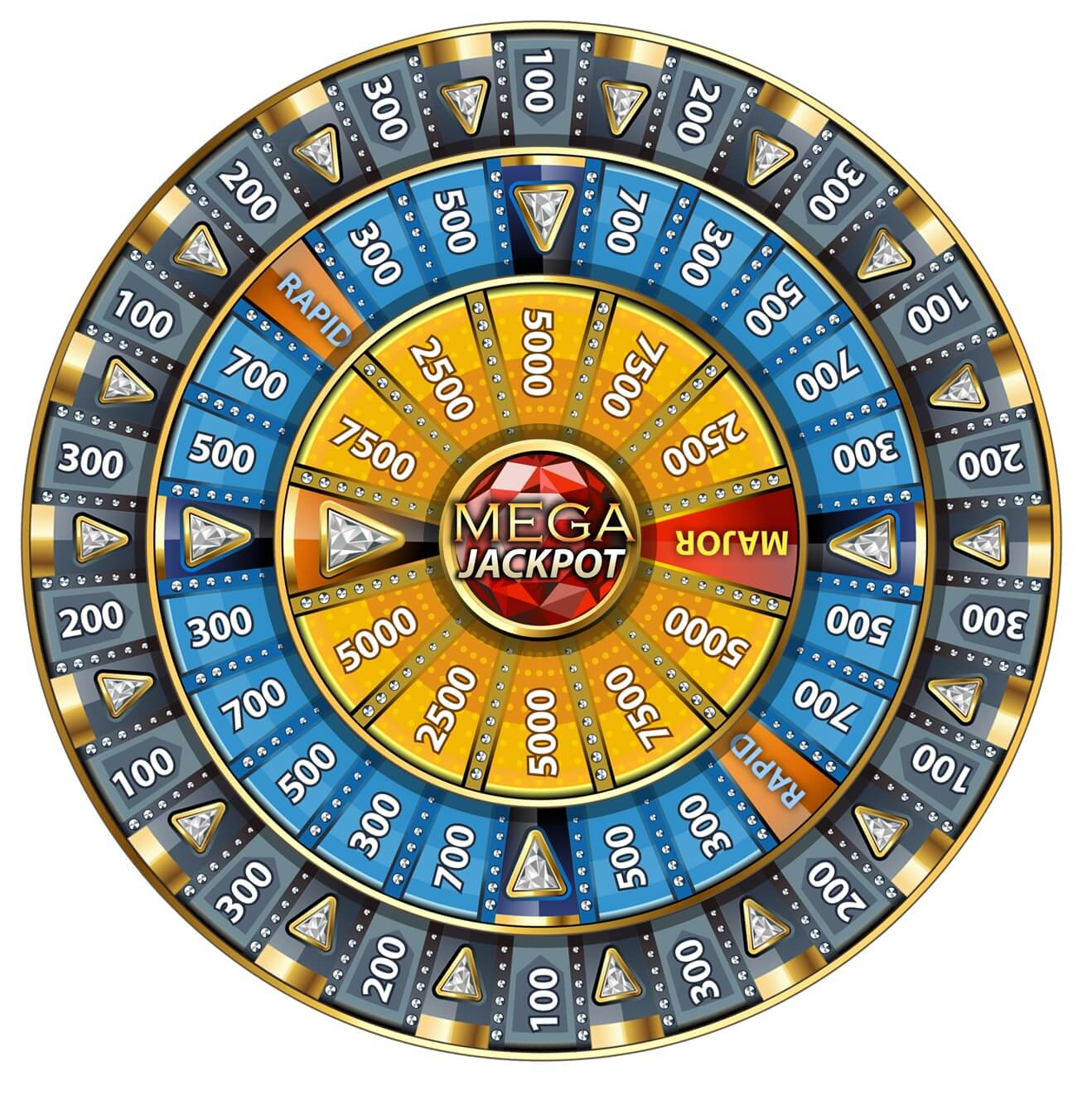 mega fortune jackpots at new slot sites